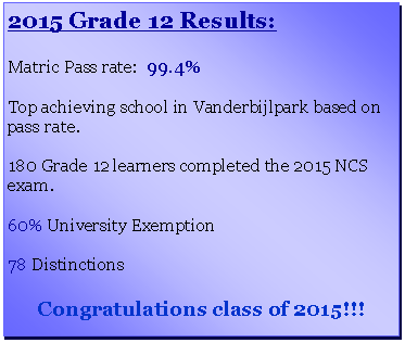 Text Box: 2015 Grade 12 Results: